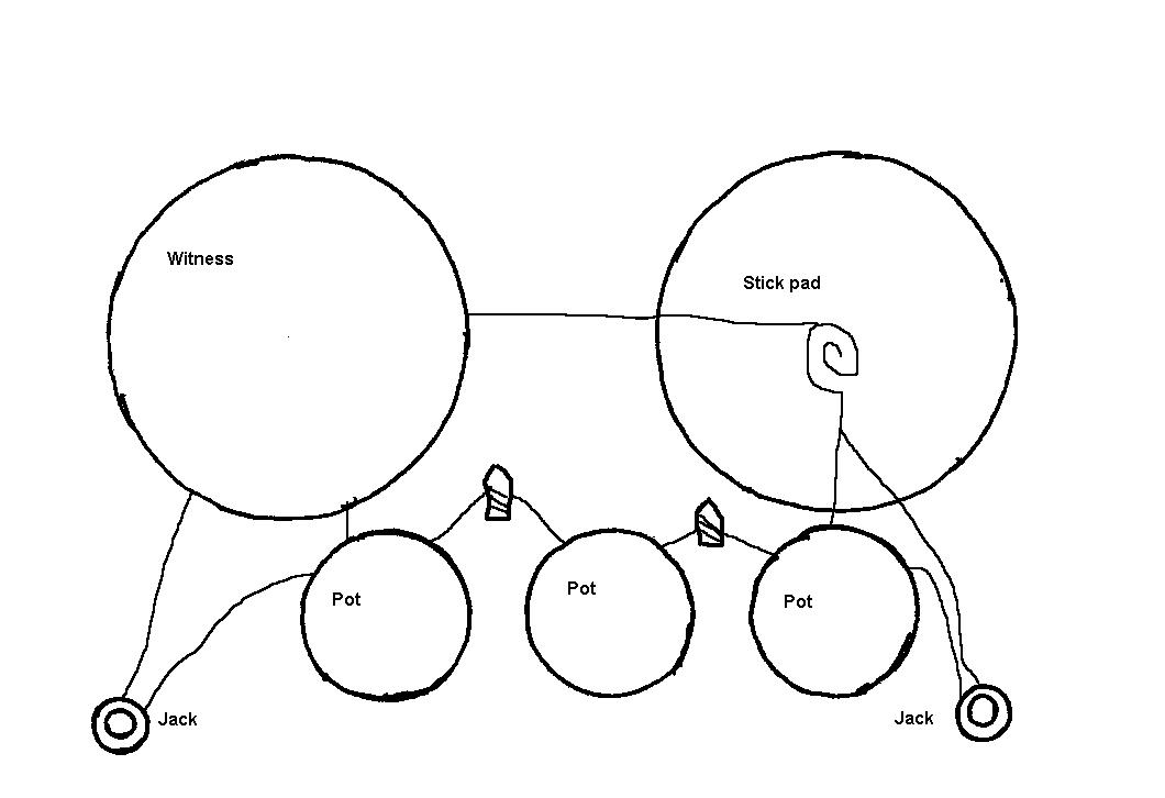 the basic 3 dial radionic box